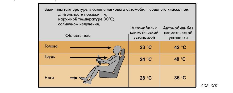 Кондиционеры климат контроль в перми